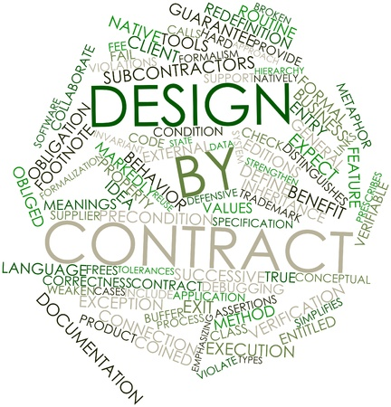 coined: Abstract word cloud for Design by contract with related tags and terms