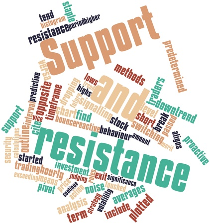 lows: Abstract word cloud for Support and resistance with related tags and terms