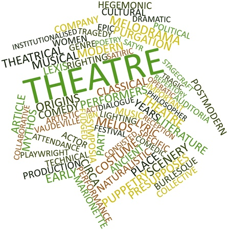 lyric: Abstract word cloud for Theatre with related tags and terms