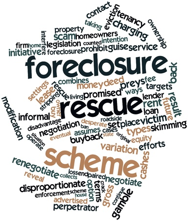 perpetrator: Abstract word cloud for Foreclosure rescue scheme with related tags and terms