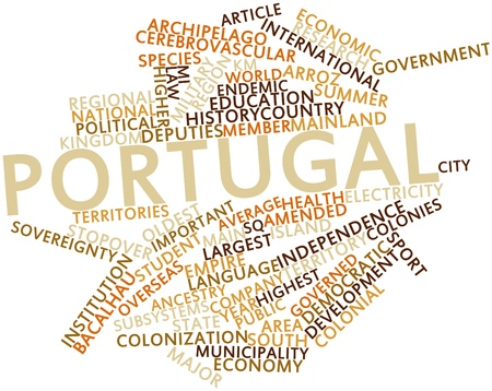amended: Abstract word cloud for Portugal with related tags and terms