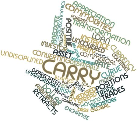 correlate: Abstract word cloud for Carry with related tags and terms
