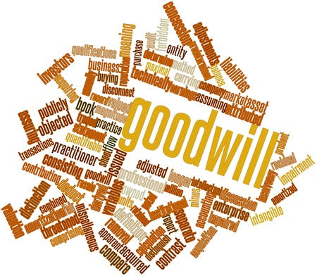 adjusted: Abstract word cloud for Goodwill with related tags and terms