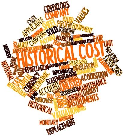 retained: Nube palabra abstracta para el costo histórico con las etiquetas y términos relacionados