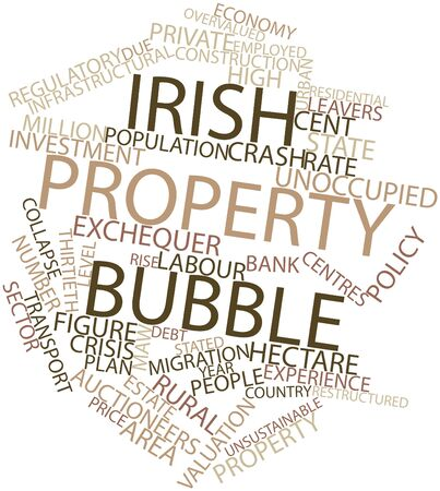 unsustainable: Abstract word cloud for Irish property bubble with related tags and terms