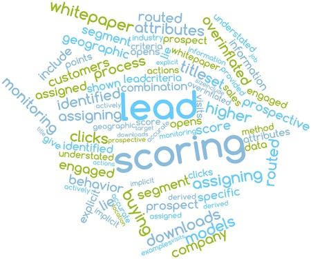 implicit: Abstract word cloud for Lead scoring with related tags and terms
