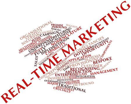 realtime: Abstract word cloud for Real-time marketing with related tags and terms