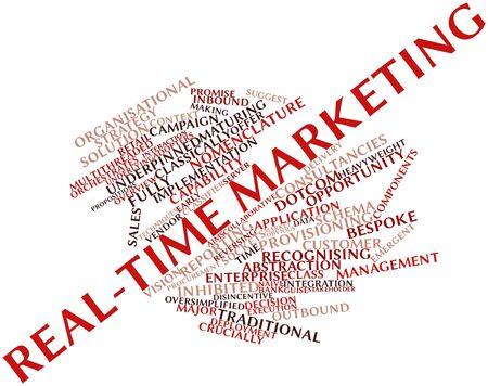 iniciativas: Nube palabra abstracta para el marketing en tiempo real con las etiquetas y t�rminos relacionados