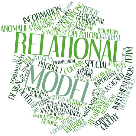 declarative: Abstract word cloud for Relational model with related tags and terms Stock Photo