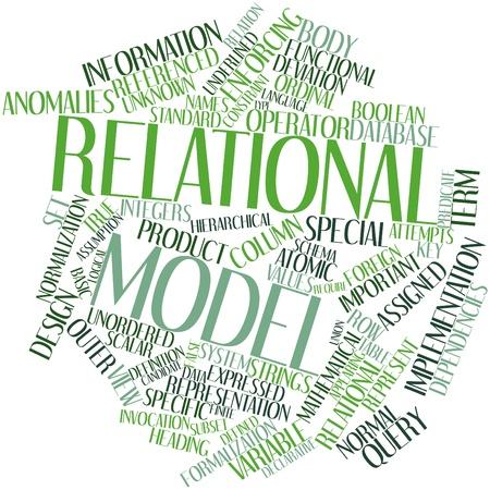 declarative: Word cloud astratto per il modello relazionale con tag correlati e termini