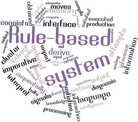 Abstract word cloud for Rule-based system with related tags and terms Stock Photo - 16467899