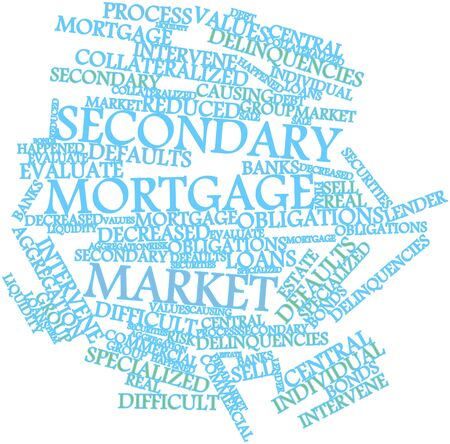 obligations: Abstract word cloud for Secondary mortgage market with related tags and terms