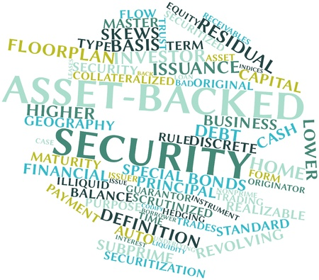hedging: Abstract word cloud for Asset-backed security with related tags and terms Stock Photo