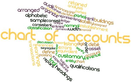 Abstract word cloud for Chart of accounts with related tags and terms Stock Photo - 16467873