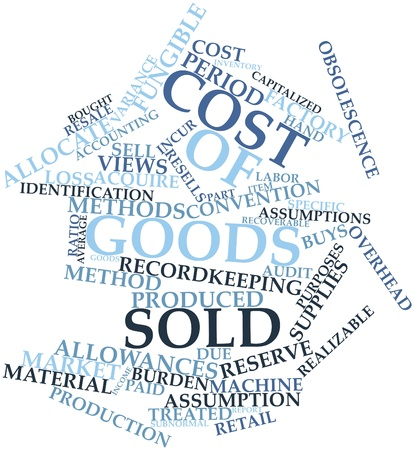 expected: Abstract word cloud for Cost of goods sold with related tags and terms