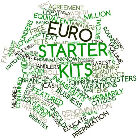 surprisingly: Abstract word cloud for Euro starter kits with related tags and terms Stock Photo