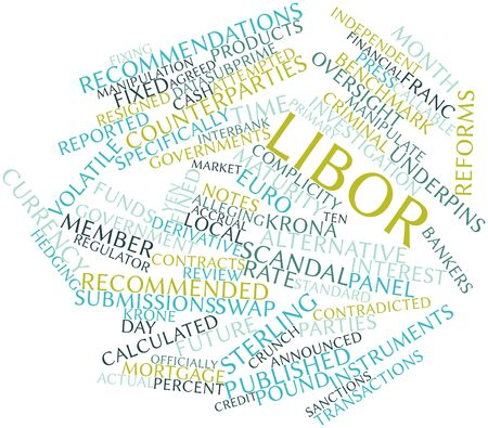 interbank: Abstract word cloud for Libor with related tags and terms