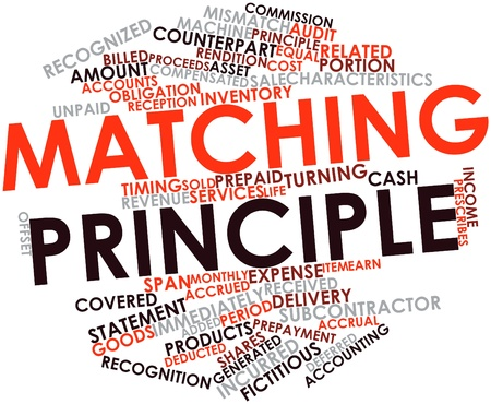 Abstract word cloud for Matching principle with related tags and terms Stock Photo - 16467957