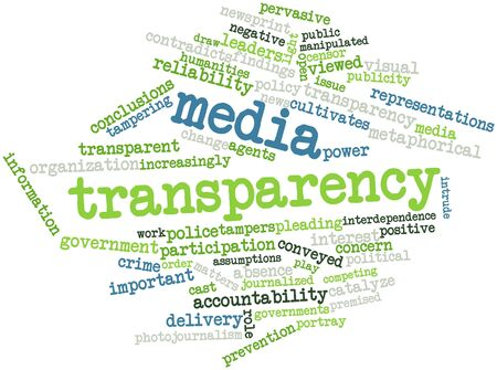 implicit: Abstract word cloud for Media transparency with related tags and terms