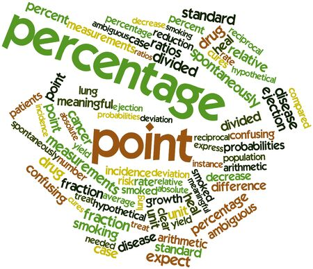spontaneously: Abstract word cloud for Percentage point with related tags and terms