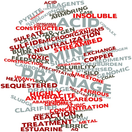 reaction: Abstract word cloud for Acid mine drainage with related tags and terms Stock Photo