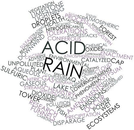 kwaśne deszcze: Abstract cloud słowo Acid Rain z powiązanymi tagów oraz warunków Zdjęcie Seryjne