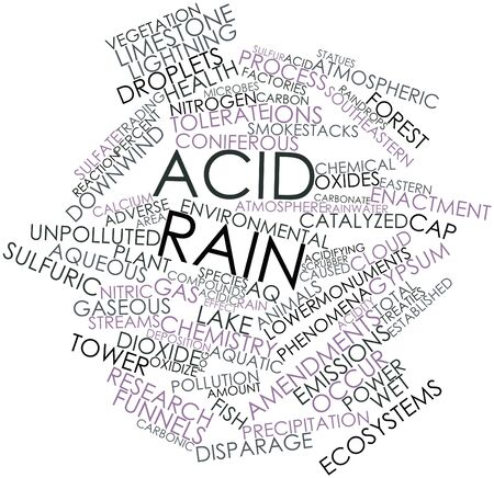 reaction: Abstract word cloud for Acid rain with related tags and terms Stock Photo