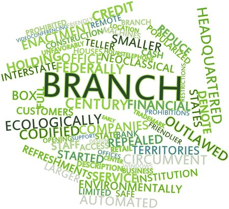 prohibitions: Abstract word cloud for Branch with related tags and terms Stock Photo