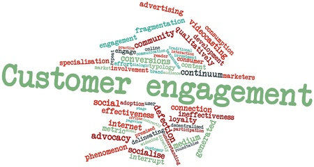 Abstract word cloud for Customer engagement with related tags and terms
