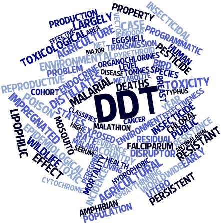 Abstract word cloud for DDT with related tags and terms