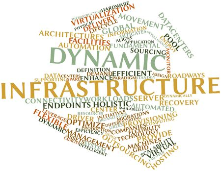 data centers: Abstract word cloud for Dynamic infrastructure with related tags and terms