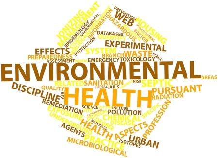 excludes: Word cloud astratto per la salute ambientale con tag correlati e termini