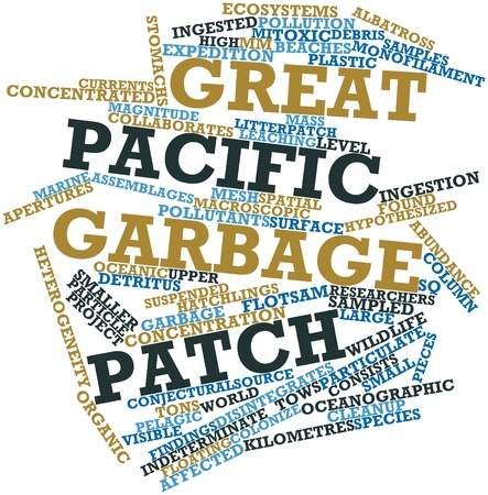 apertures: Abstract word cloud for Great Pacific Garbage Patch with related tags and terms