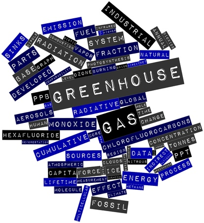greenhouse gas: Abstract word cloud for Greenhouse gas with related tags and terms Stock Photo