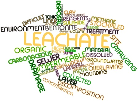 overlaying: Abstract word cloud for Leachate with related tags and terms Stock Photo