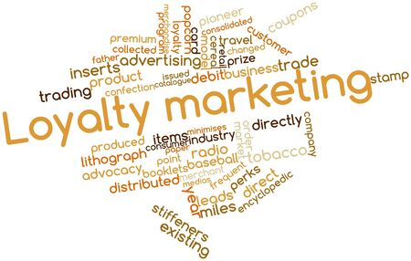 perks: Abstract word cloud for Loyalty marketing with related tags and terms