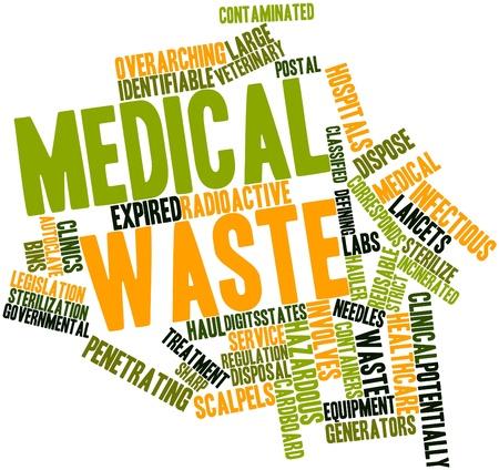 関連するタグと用語医療廃棄物の抽象的な単語雲