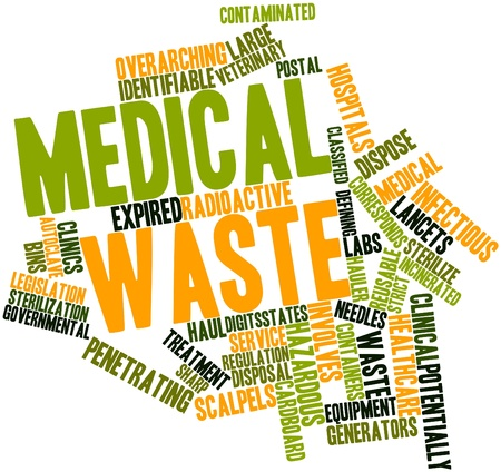 potentially: Abstract word cloud for Medical waste with related tags and terms