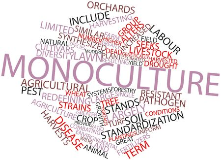 seeks: Abstract word cloud for Monoculture with related tags and terms Stock Photo