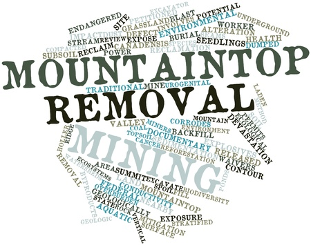 waivers: Abstract word cloud for Mountaintop removal mining with related tags and terms