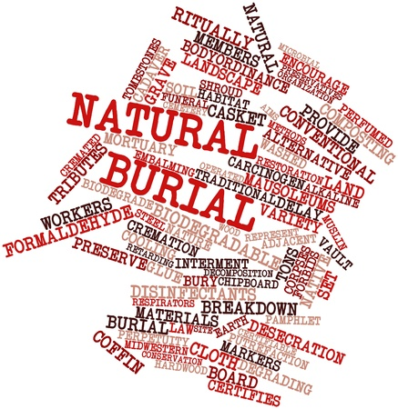 implicated: Abstract word cloud for Natural burial with related tags and terms Stock Photo