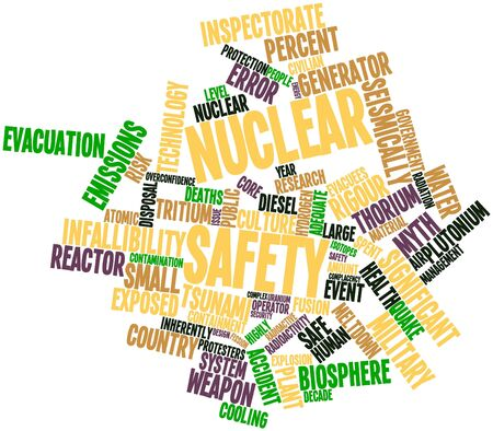 complex system: Abstract word cloud for Nuclear safety with related tags and terms