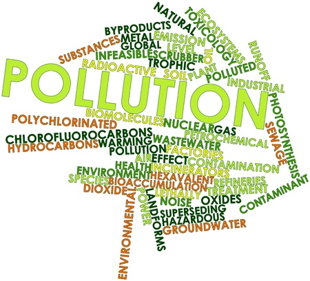 emission: Abstract word cloud for Pollution with related tags and terms Stock Photo