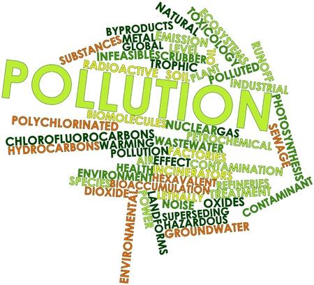 contaminacion acustica: Nube palabra abstracta por la contaminaci�n con las etiquetas y t�rminos relacionados
