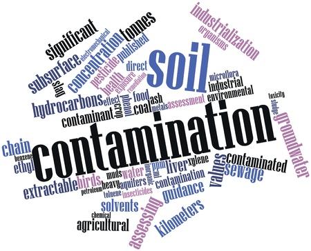 contaminacion del agua: Nube de la palabra abstracta de la contaminación del suelo con las etiquetas y términos relacionados Foto de archivo