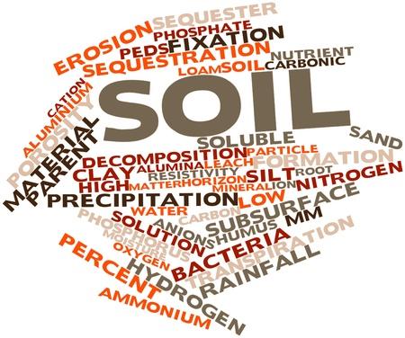 関連するタグと用語と土壌の抽象的な単語雲