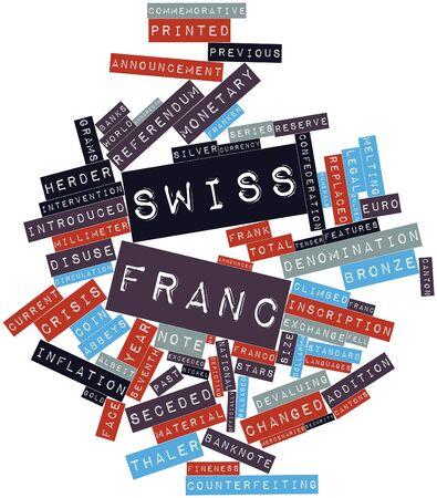 frank szwajcarski: Abstract cloud słowo franka szwajcarskiego z powiązanymi tagów oraz warunków