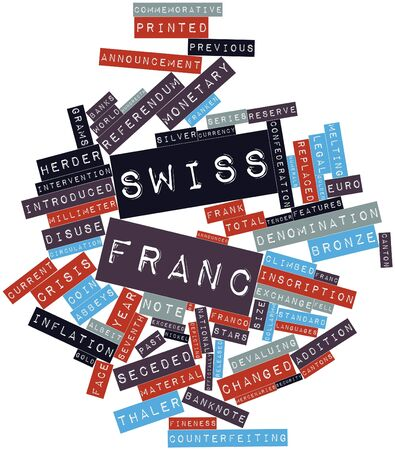 Abstract word cloud for Swiss franc with related tags and terms photo