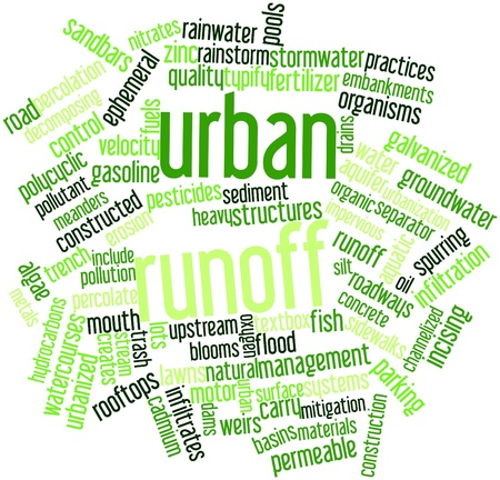 urbanized: Abstract word cloud for Urban runoff with related tags and terms