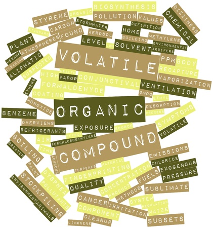 benzene: Abstract word cloud for Volatile organic compound with related tags and terms